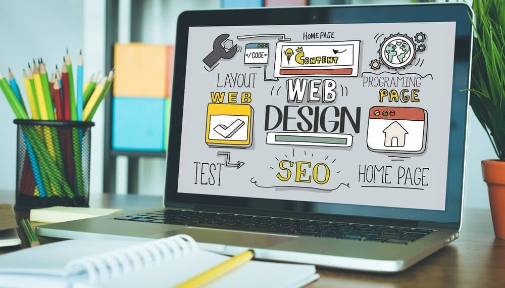 Responsive Website Design Importance explained by Freelancers HUB