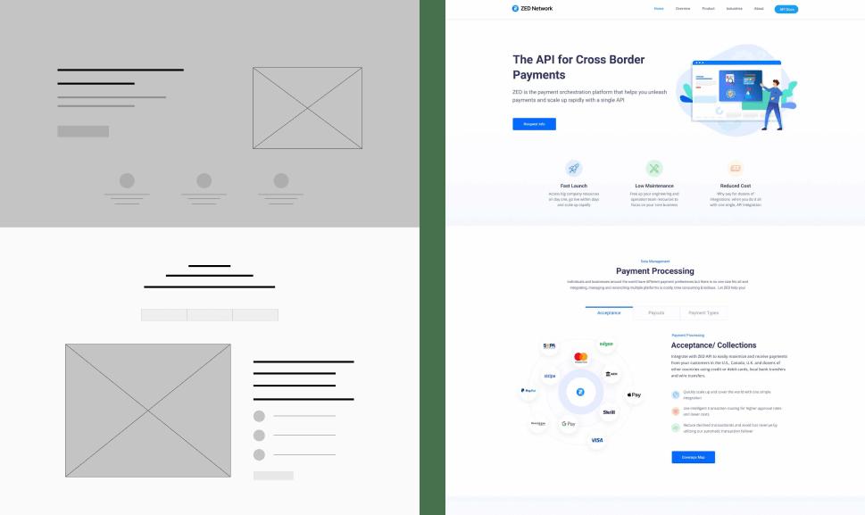 design-process-zed-network