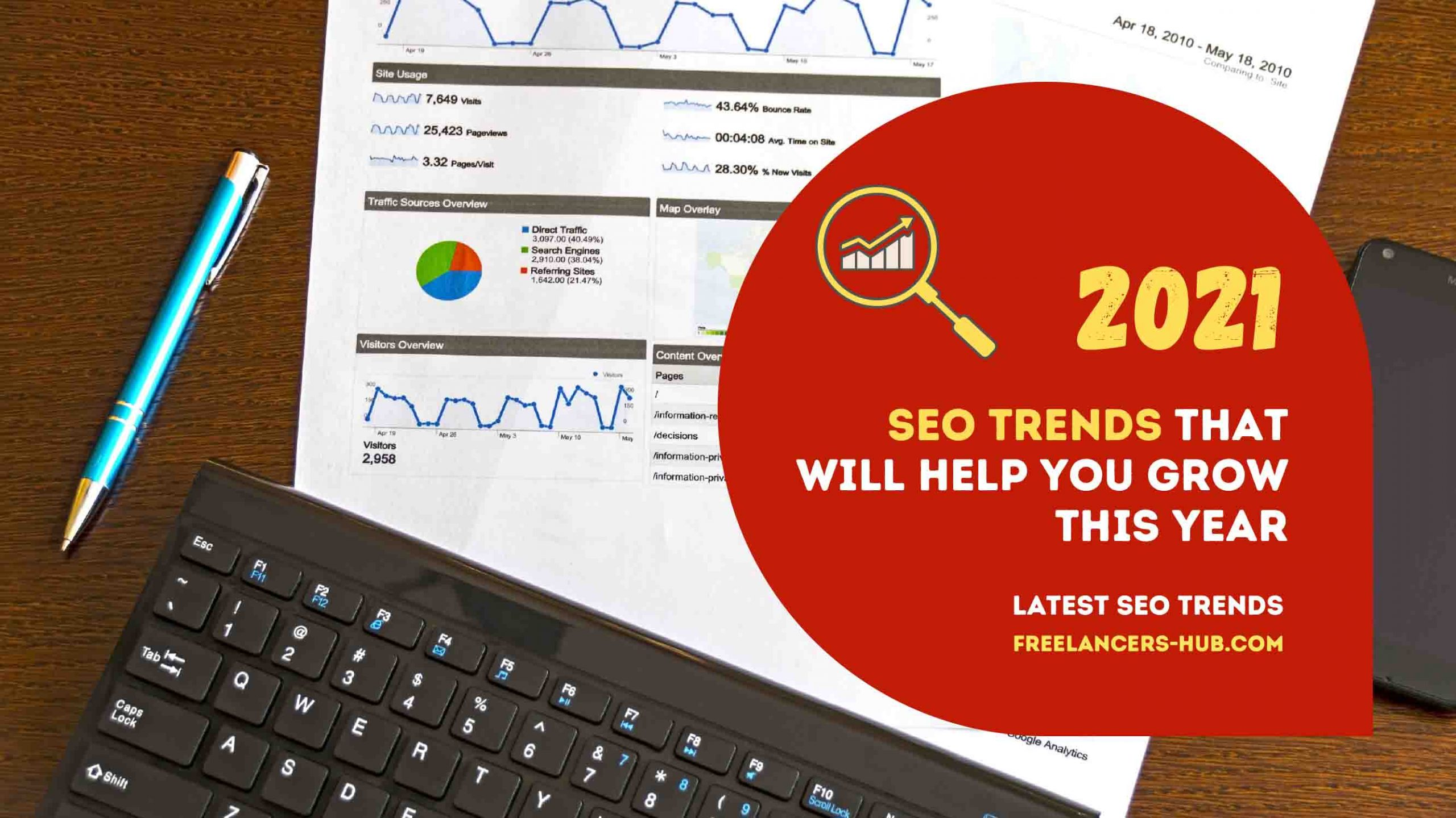 2021 SEO Trends That Will Help You Grow This Year - Freelancers Hub